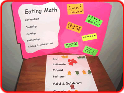 Eating Math